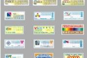 Tem bảo hành – công cụ không thể thiếu trên mỗi sản phẩm