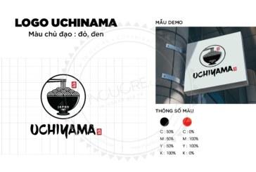 Thiết kế logo – sản phẩm cần thiết trong bộ nhận diện thương hiệu